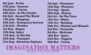 imagination-matters-prompts